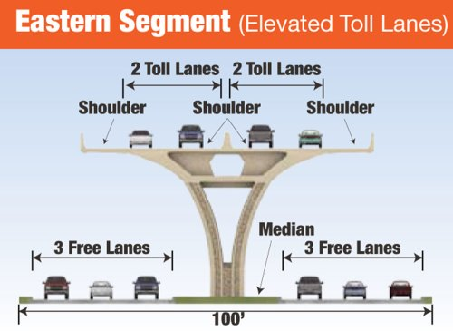 280-Eastern-Segment Elevated-Toll-Lanes